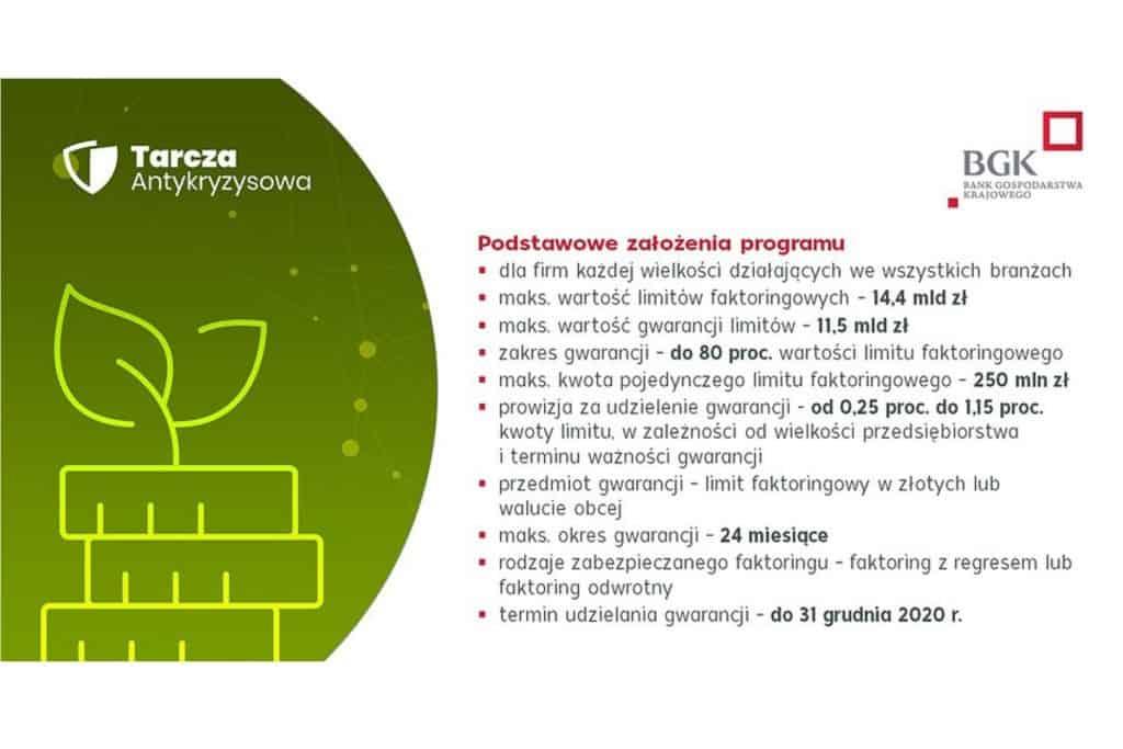 Program gwarancji faktoringowych BGK
