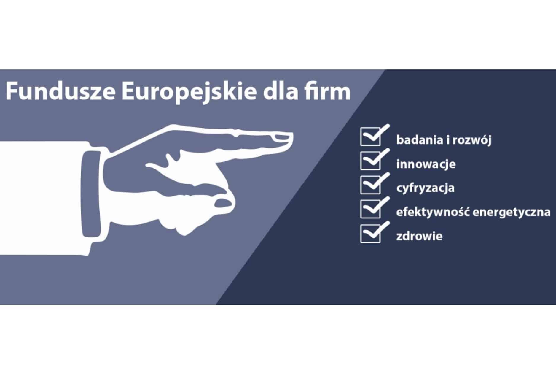 Źródło: Ministerstwo Funduszy i Polityki Regionalnej, gov.pl.