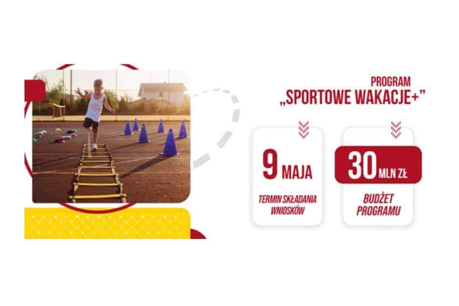 Źródło: Ministerstwo Kultury, Dziedzictwa Narodowego i Sportu, gov.pl.